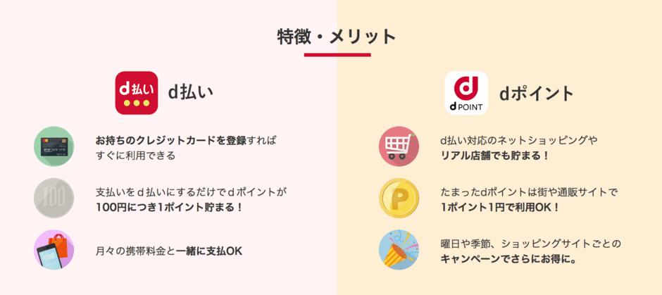 dカード d払いとdポイントの特徴・メリット