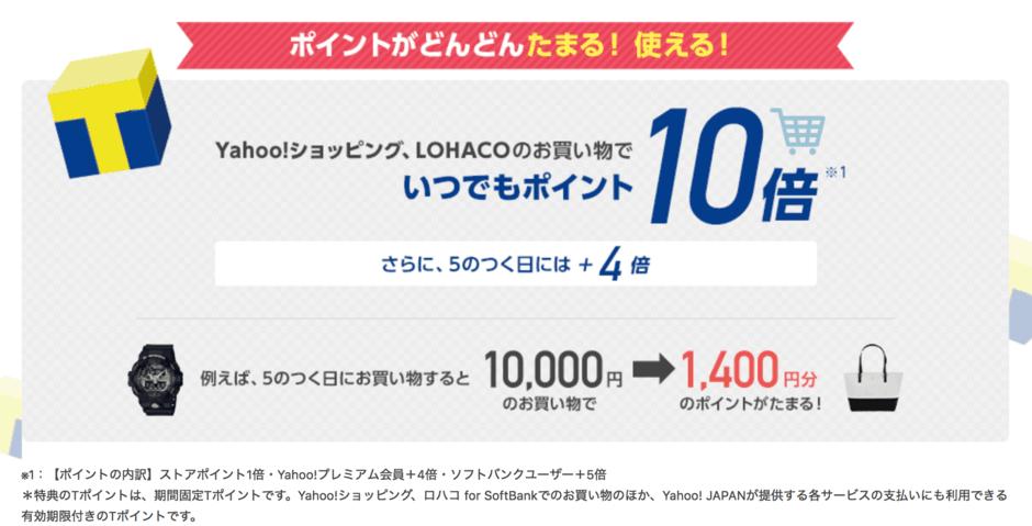 YJカード ヤフーショッピング、LOHACO ポイント10倍 5のつく日には+4倍