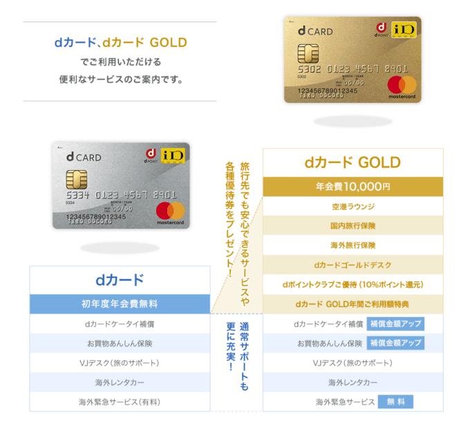 【dポイント】dカード(旧DCMXカード)