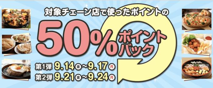dデリバリー 50%ポイントバック