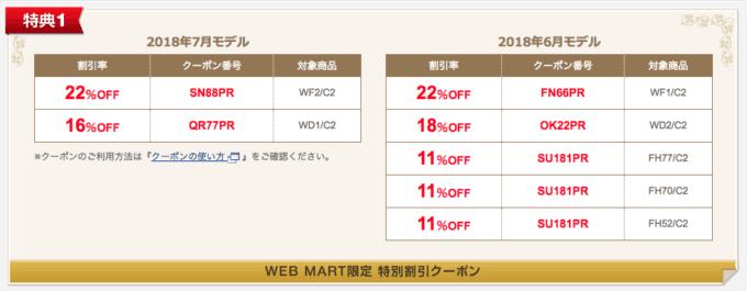 富士通デスクトップパソコン「最大22%OFF」割引クーポンコード番号