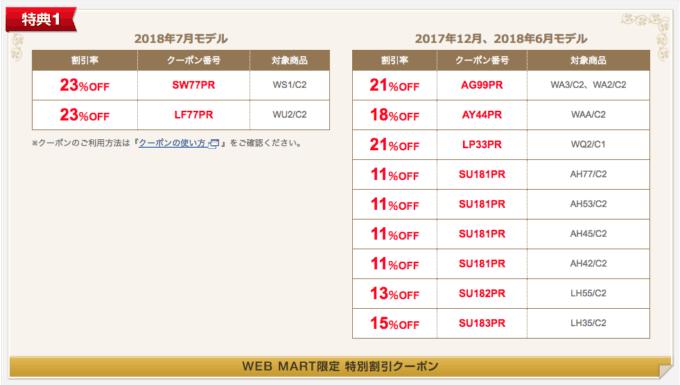 富士通デスクトップパソコン「最大23%OFF」割引クーポンコード番号