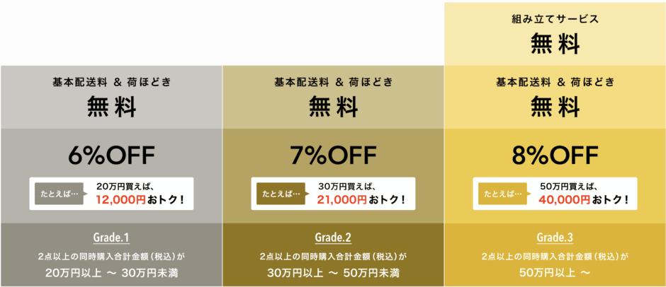 【20万円以上限定】dinos(ディノス)「8%OFF」まとめ買いキャンペーン