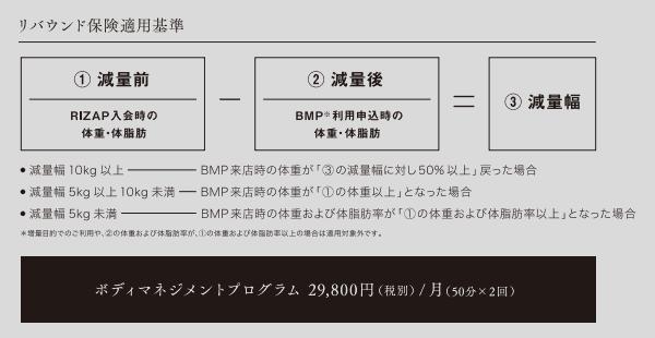 【アフターフォロー】ライザップ(RIZAP)with「月額29,800円」リバウンド保険