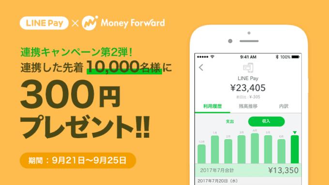 【マネーフォワード限定】LINEPay(ラインペイ)「300円OFF」キャンペーン