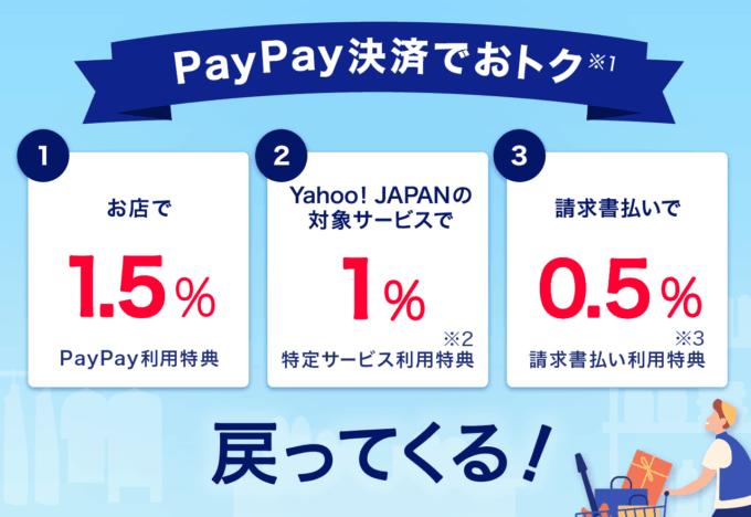 【PayPay決済限定】paypay(ペイペイ)「ポイント最大1.5%還元」キャンペーン