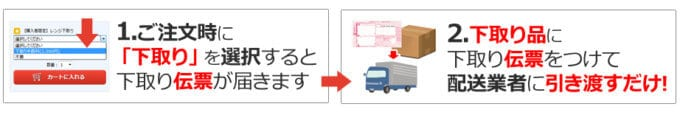 【対象商品限定】nojima(ノジマ)「下取り」サービス