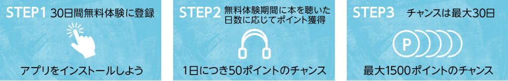 【使い方】Audible(オーディブル)のキャンペーン参加方法
