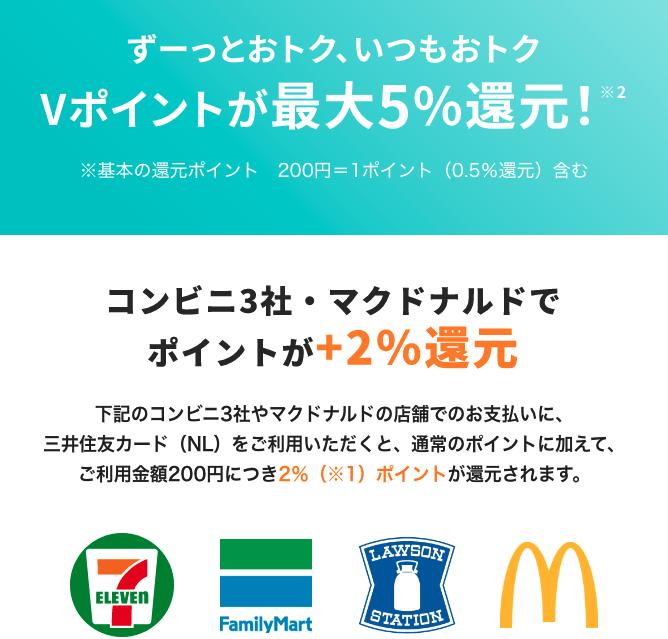 【三井住友カード限定】セブンイレブン「最大5%」ポイント還元
