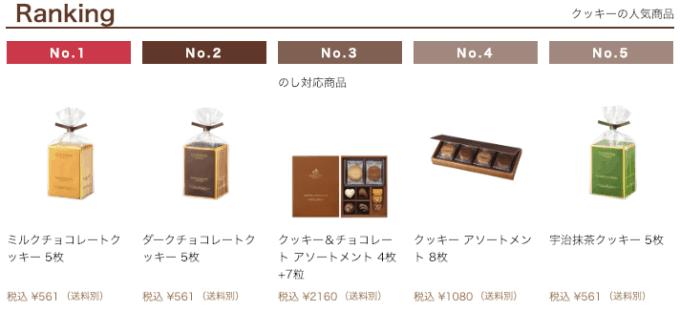 【期間限定】GODIVA(ゴディバ)「クッキー」人気商品ランキング