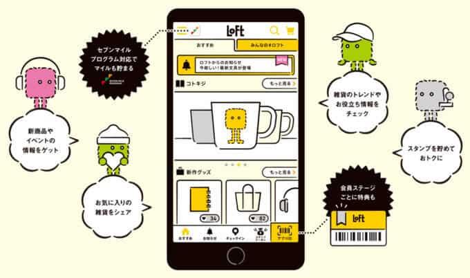 【アプリ限定】LOFT(ロフト)「お得な各種」割引クーポン