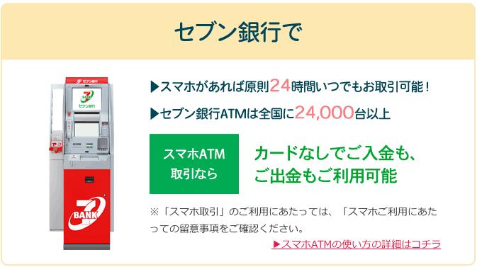 【アプリローン】プロミスレディース「セブン銀行・カードなしスマホATM取引」サービス