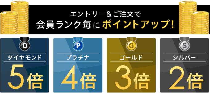 【ダイヤモンド・プラチナ・ゴールド・シルバー会員限定】楽天デリバリー「ポイント5倍」キャンペーン