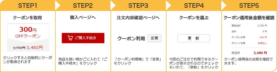 【使い方】楽天Edy(エディ)のクーポン利用方法