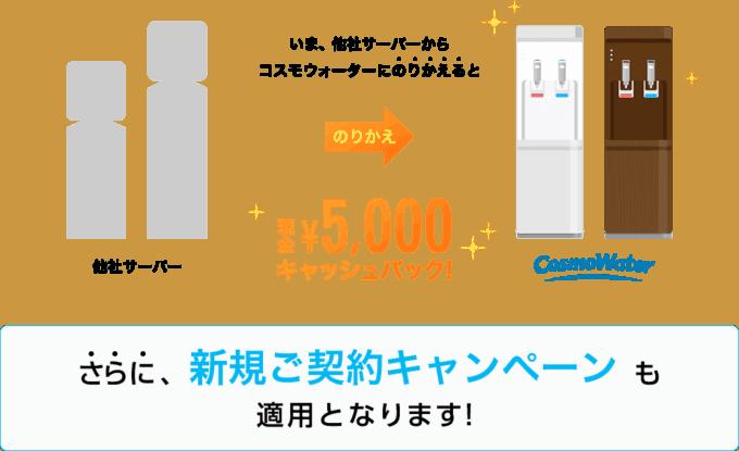 【期間限定】コスモウォーター「現金5000円OFF」乗り換えキャンペーン