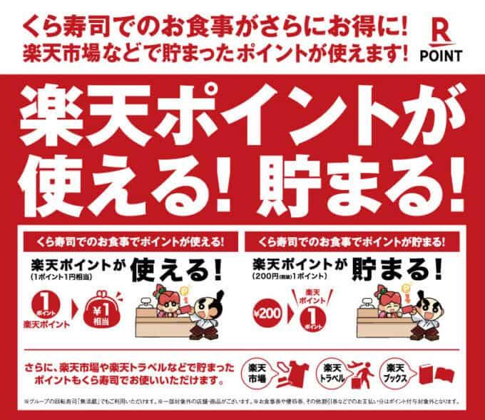 【楽天限定】くら寿司「楽天ポイント」還元キャンペーン
