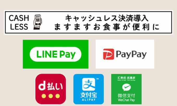 【PayPay・LINE Pay限定】かっぱ寿司「各種」割引クーポン・キャンペーン