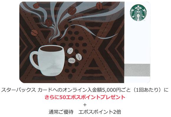 【エポスカード限定】スターバックス(スタバ)「各種ポイント」還元キャンペーン