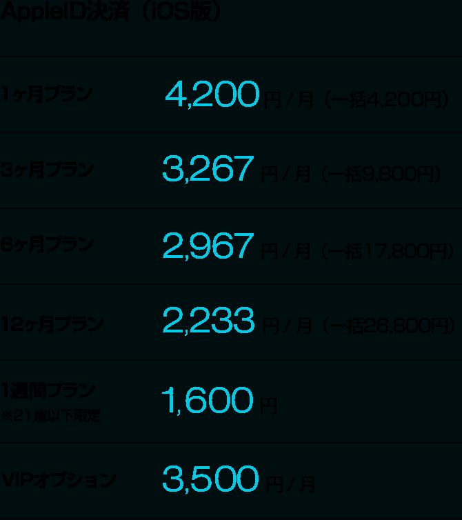 【クレジットカード決済(WEBサイト・Android)限定】with(ウィズ)「月額プラン500円OFF」割引価格