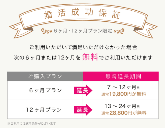 【6ヶ月・12ヶ月プラン限定】ゼクシィ縁結びエージェント「無料延長」婚活成功保証キャンペーン