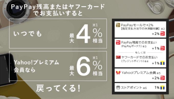 【期間限定】PayPayモール「4%OFF~6%OFF」還元キャンペーン