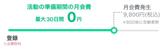 【初回限定】ペアーズエンゲージ(Pairs engage)「月会費0円(最大30日間)」無料利用キャンペーン