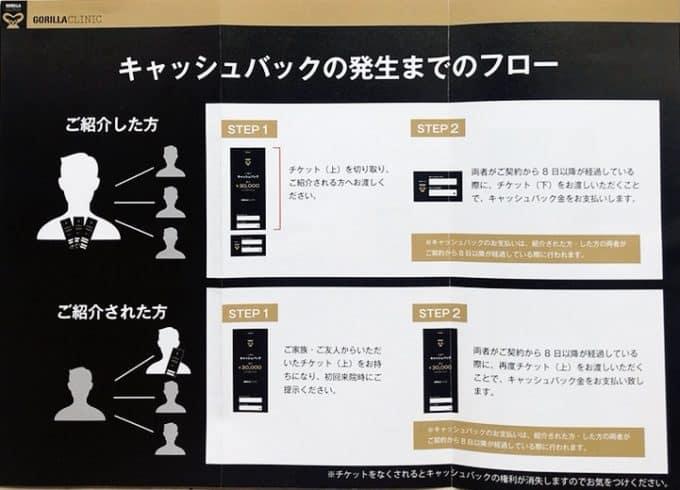 【対象者限定】ゴリラクリニック「5000円・1万円・1.5万円キャッシュバック」ご紹介割引キャンペーン