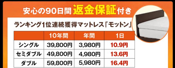 【90日間限定】モットン「返金保証」キャンペーン
