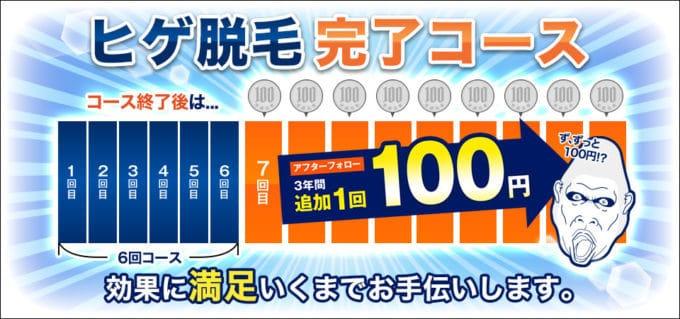 【コース終了後限定】ゴリラクリニック「3年間追加1回100円」アフターフォロー