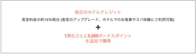 【アジア太平洋限定】マリオットホテル「5000ポイント」プロモーションコード