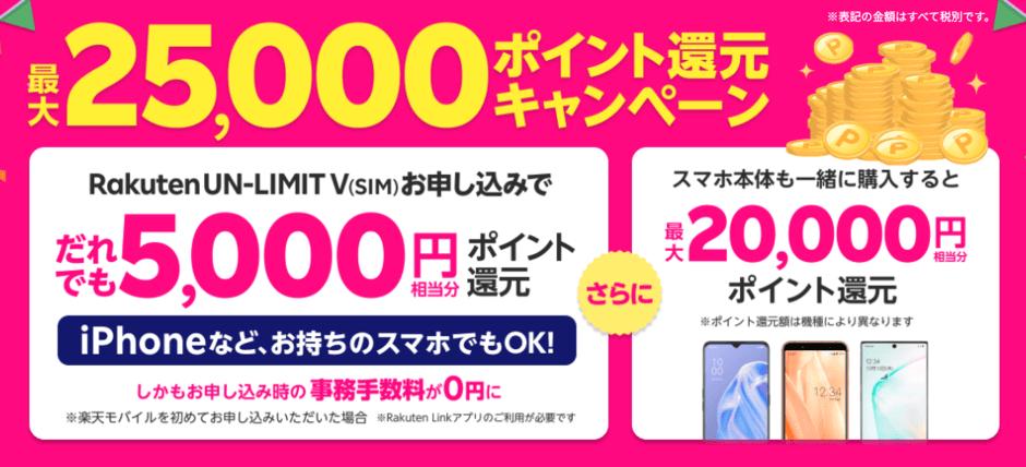 【期間限定】楽天モバイル(楽天アンリミット)「最大25,000ポイント還元」キャンペーン
