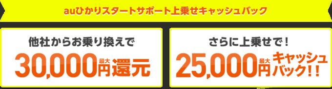 【のりかえ限定】auひかり「最大5万5000円分」キャッシュバックキャンペーン