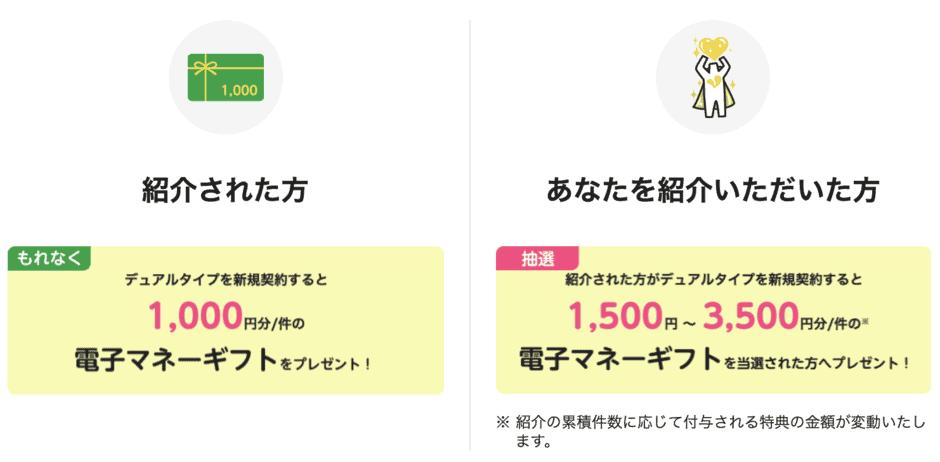 【紹介アンバサダー限定】mineo(マイネオ)「電子マネーギフトプレゼント」友達招待キャンペーン