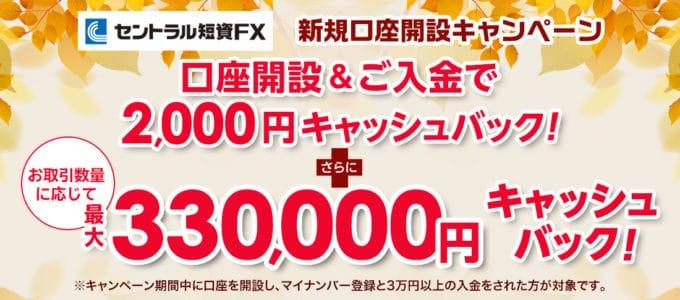 【新規口座開設限定】セントラル短資FX「高額還元」キャッシュバックキャンペーン