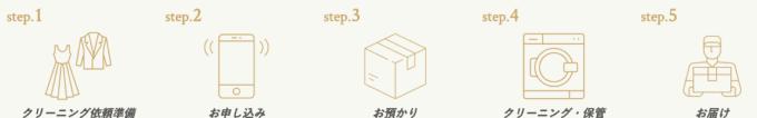 【使い方】ランドリーバスケット利用方法