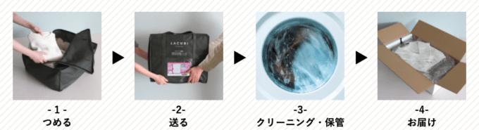 【使い方】ラクリ(LACURI)利用方法