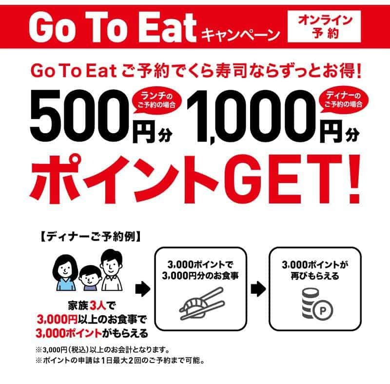 【くら寿司限定】オンライン予約「1000ポイント(ディナー)・500ポイント(ランチ)」GoToEatキャンペーン
