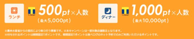 【食べログ限定】オンライン予約「1000ポイント(ディナー)+500ポイント(ランチ)」GoToEatキャンペーン