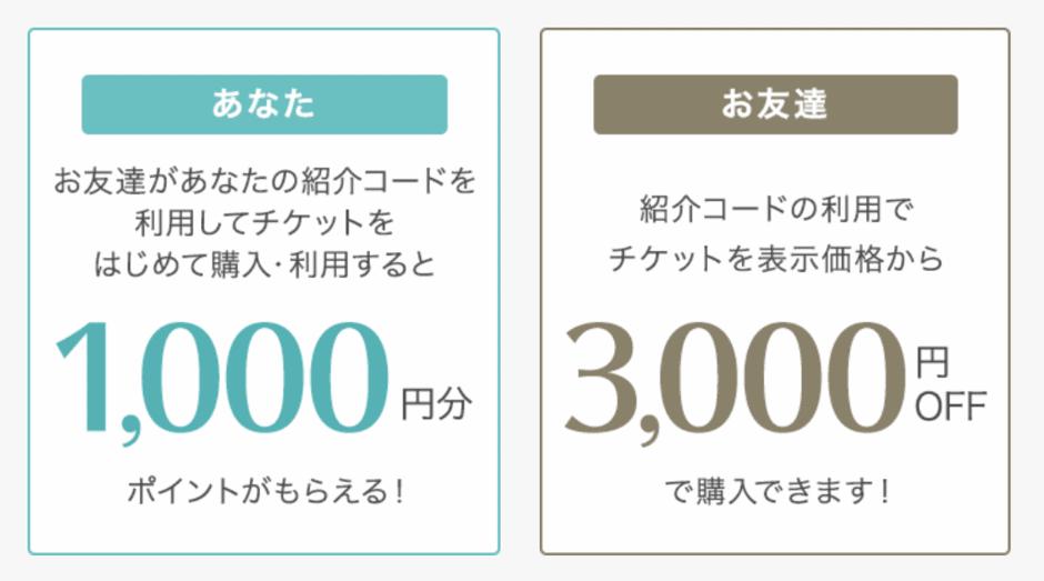 【友達招待限定】KIREIPASS(キレイパス)「3000円OFF」紹介コード