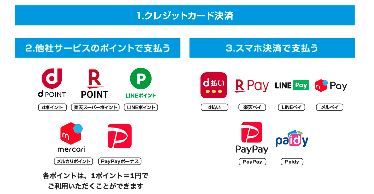 【電子決済限定】ひかりTVブック「各種割引クーポン・ポイント還元」キャンペーン