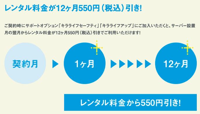 【サポートオプション加入者限定】キララウォーター「550円OFF」割引キャンペーン